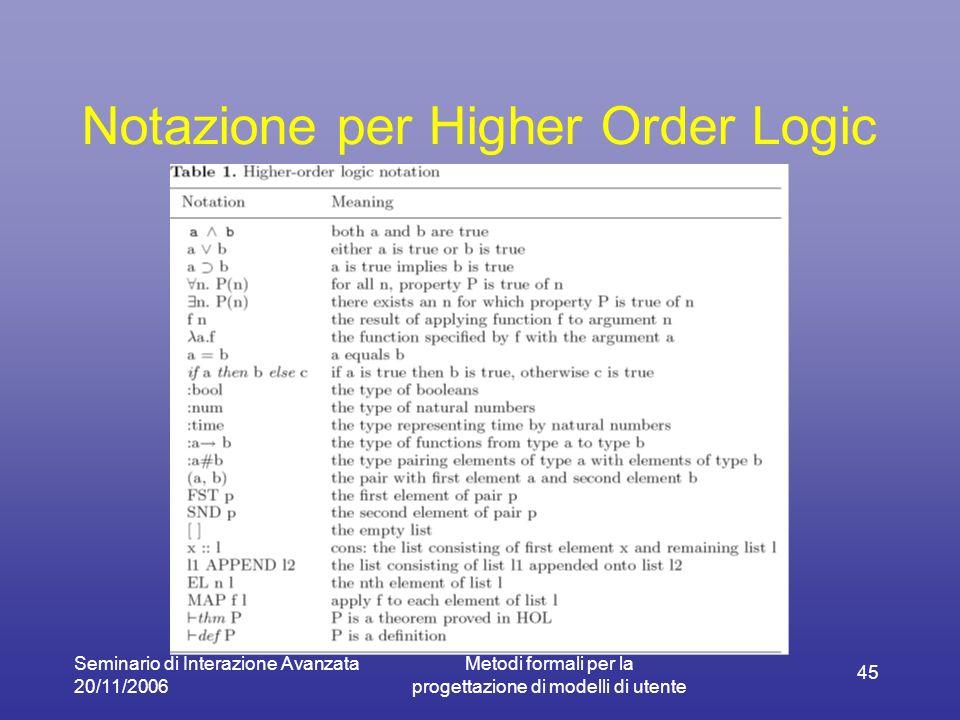 Seminario di Interazione Avanzata 20/11/2006 Metodi formali per la progettazione di modelli di utente 45 Notazione per Higher Order Logic