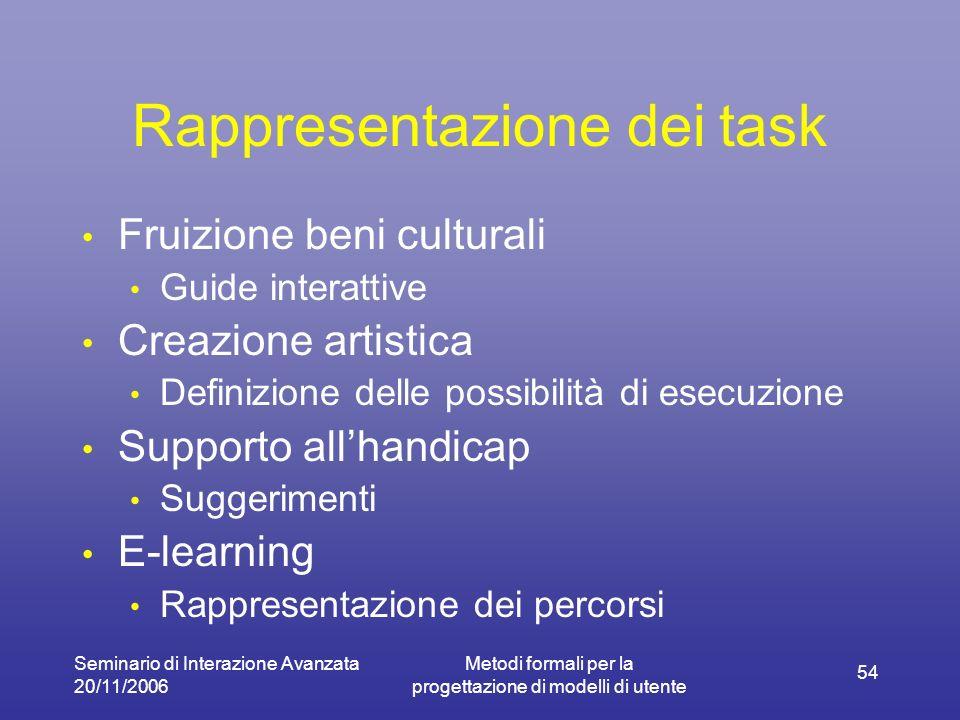 Seminario di Interazione Avanzata 20/11/2006 Metodi formali per la progettazione di modelli di utente 54 Rappresentazione dei task Fruizione beni cult