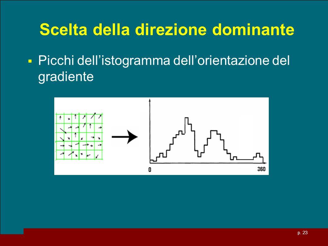 p. 23 Scelta della direzione dominante Picchi dellistogramma dellorientazione del gradiente