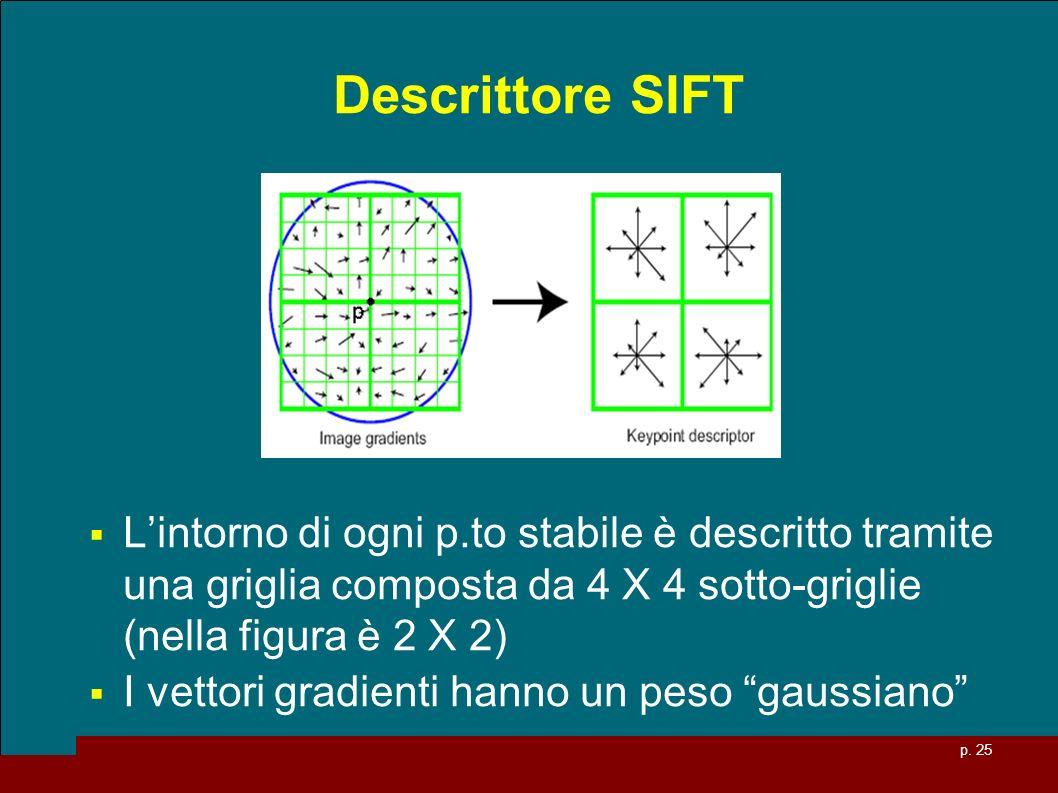 p. 25 Descrittore SIFT Lintorno di ogni p.to stabile è descritto tramite una griglia composta da 4 X 4 sotto-griglie (nella figura è 2 X 2) I vettori