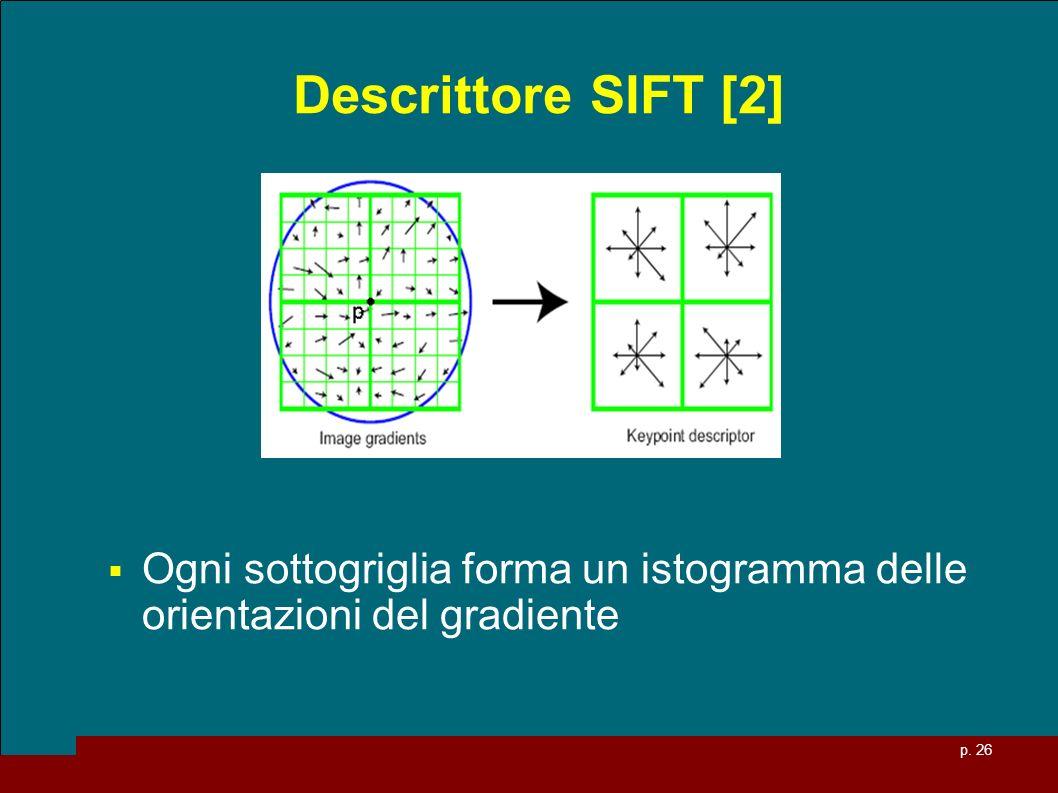 p. 26 Descrittore SIFT [2] Ogni sottogriglia forma un istogramma delle orientazioni del gradiente