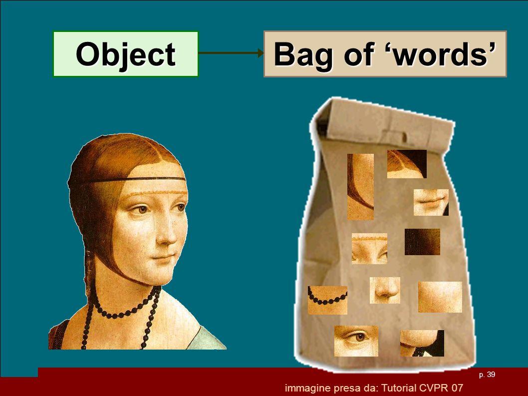 p. 39 Object Bag of words immagine presa da: Tutorial CVPR 07