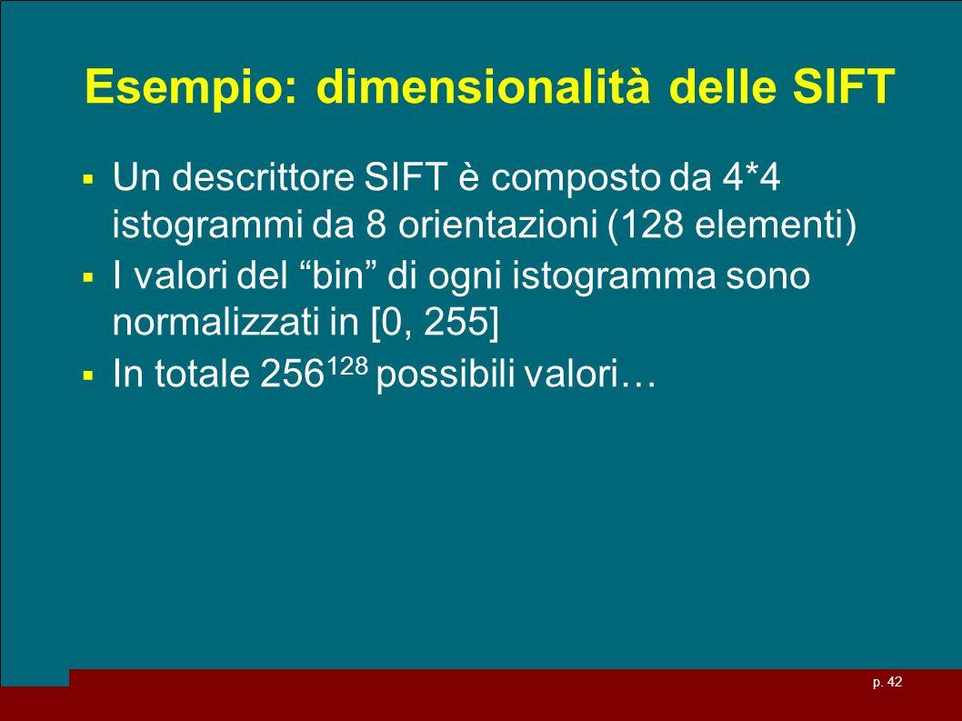 p. 42 Esempio: dimensionalità delle SIFT Un descrittore SIFT è composto da 4*4 istogrammi da 8 orientazioni (128 elementi) I valori del bin di ogni is