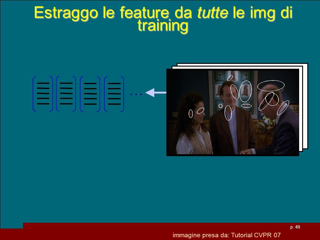 p. 48 … Estraggo le feature da tutte le img di training immagine presa da: Tutorial CVPR 07