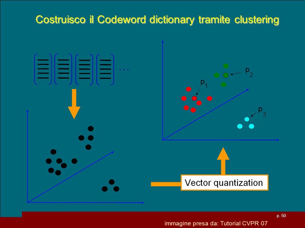 p. 50 Costruisco il Codeword dictionary tramite clustering immagine presa da: Tutorial CVPR 07