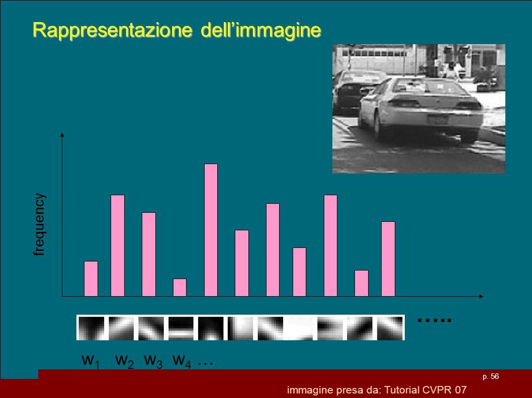 p. 56 Rappresentazione dellimmagine ….. frequency w 1 w 2 w 3 w 4 … immagine presa da: Tutorial CVPR 07
