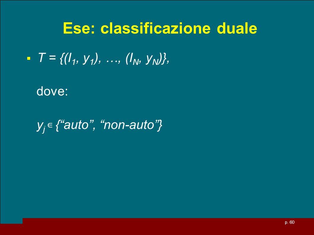 p. 60 Ese: classificazione duale T = {(I 1, y 1 ), …, (I N, y N )}, dove: y j {auto, non-auto}