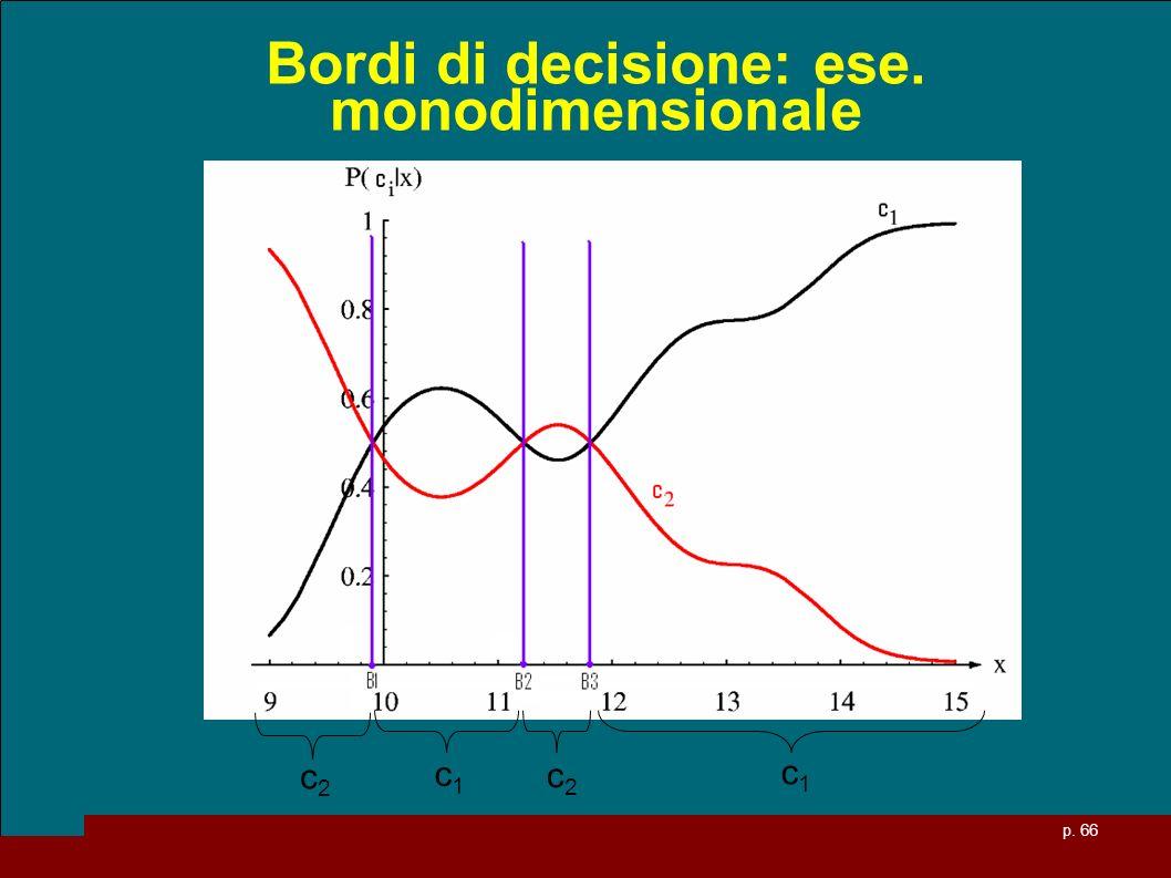 p. 66 Bordi di decisione: ese. monodimensionale c1c1 c2c2 c1c1 c2c2
