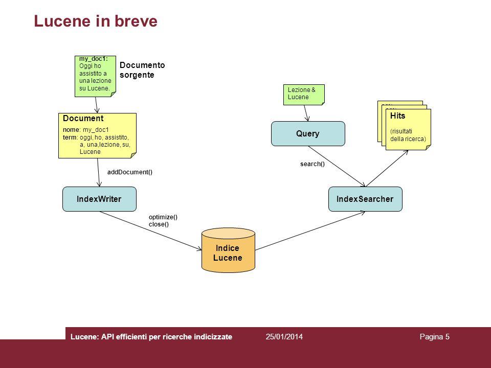 25/01/2014Lucene: API efficienti per ricerche indicizzatePagina 5 Lucene in breve Document nome: my_doc1 term: oggi, ho, assistito, a, una,lezione, su