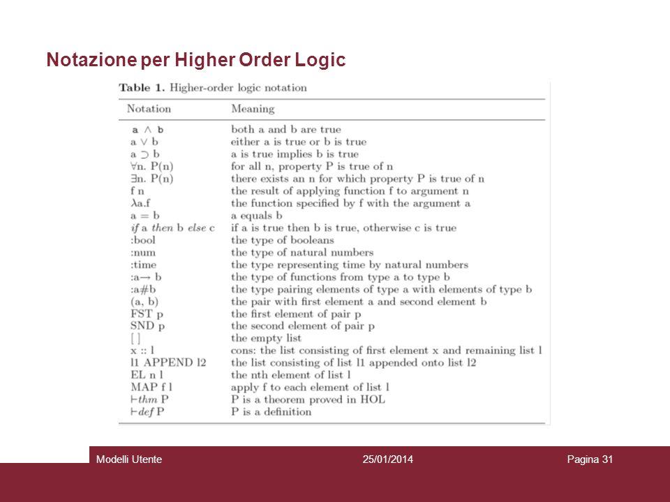 25/01/2014Modelli UtentePagina 31 Notazione per Higher Order Logic