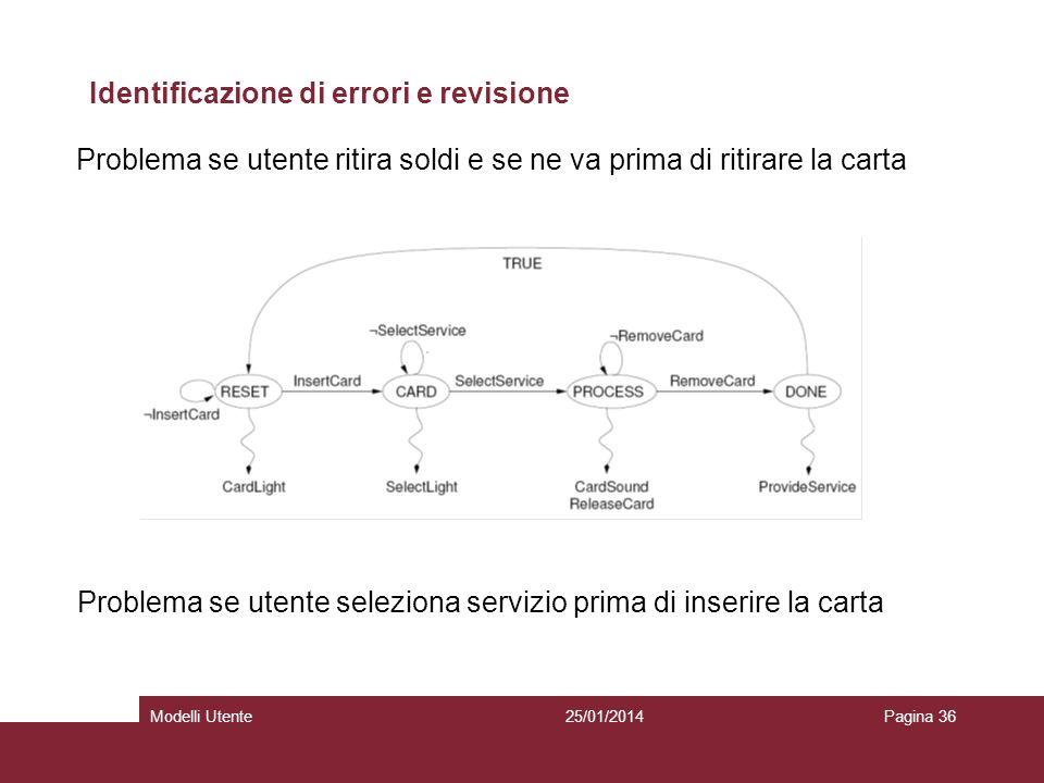 25/01/2014Modelli UtentePagina 36 Identificazione di errori e revisione Revisione Problema se utente seleziona servizio prima di inserire la carta Pro