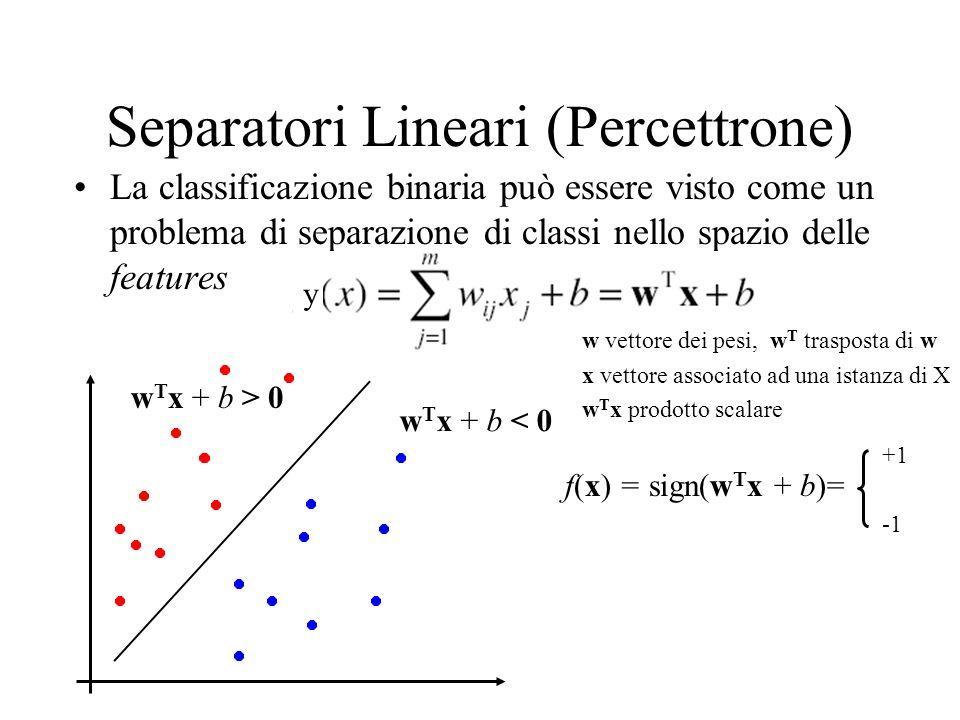Separatori Lineari (Percettrone) La classificazione binaria può essere visto come un problema di separazione di classi nello spazio delle features w T x + b = 0 w T x + b < 0 w T x + b > 0 f(x) = sign(w T x + b)= +1 w vettore dei pesi, w T trasposta di w x vettore associato ad una istanza di X w T x prodotto scalare y