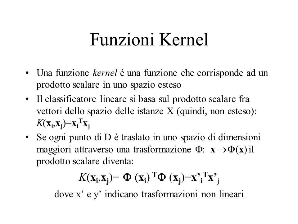 Funzioni Kernel Una funzione kernel è una funzione che corrisponde ad un prodotto scalare in uno spazio esteso Il classificatore lineare si basa sul p