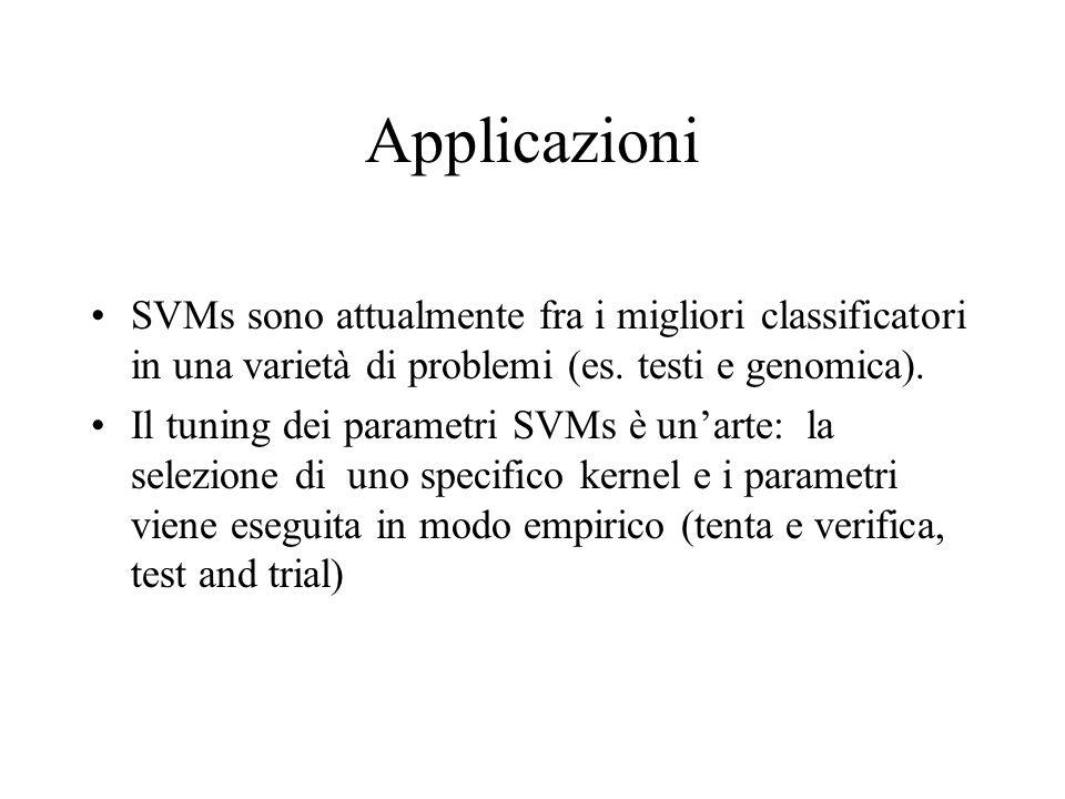 Applicazioni SVMs sono attualmente fra i migliori classificatori in una varietà di problemi (es. testi e genomica). Il tuning dei parametri SVMs è una