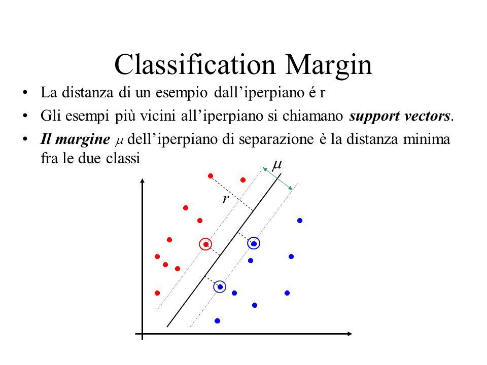 Classification Margin La distanza di un esempio dalliperpiano é r Gli esempi più vicini alliperpiano si chiamano support vectors. Il margine delliperp