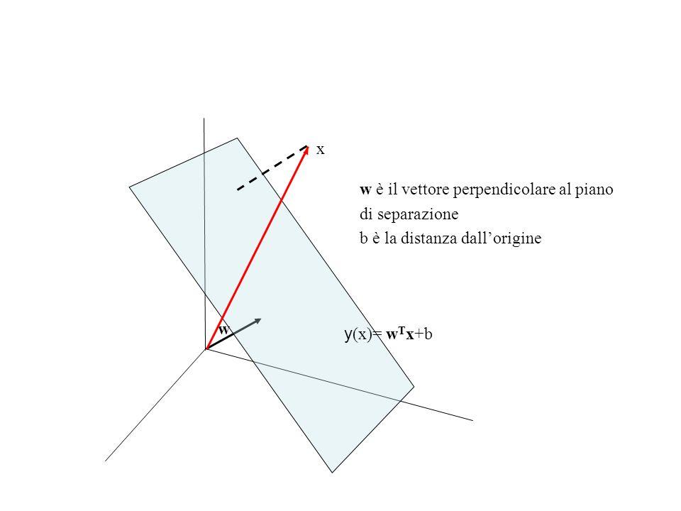 SVM lineare Se assumiamo che i dati di addestramento D {(x i,y i )} si trovino a distanza almeno 1 dalliperpiano, valgono le seguenti condizioni per x i in D: Per i vettori di supporto, la diseguaglianza diventa una eguaglianza; Indichiamo con la distanza fra i piani P+: w T x i + b = 1 e P-: w T x i + b = -1 e Sia x + un punto di P+ e x - un punto du P- a distanza minima da x+ =|| x + - x - ||, (x + - x - )= w w T x i + b 1 se f(x i ) = +1 w T x i + b -1 se f(x i ) = -1