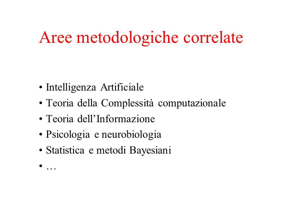 Aree metodologiche correlate Intelligenza Artificiale Teoria della Complessità computazionale Teoria dellInformazione Psicologia e neurobiologia Stati
