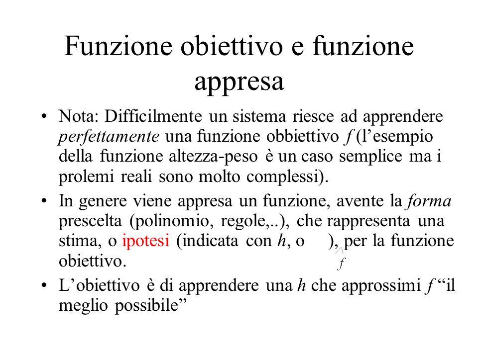 Funzione obiettivo e funzione appresa Nota: Difficilmente un sistema riesce ad apprendere perfettamente una funzione obbiettivo f (lesempio della funz