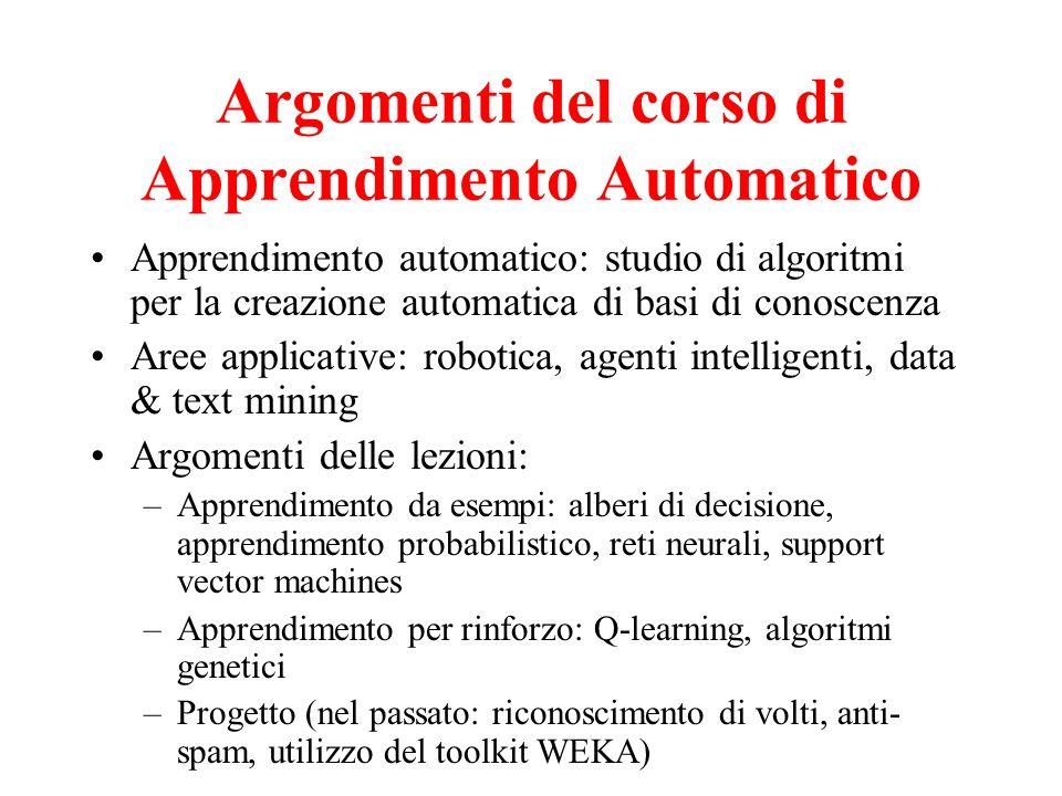 Argomenti del corso di Apprendimento Automatico Apprendimento automatico: studio di algoritmi per la creazione automatica di basi di conoscenza Aree a