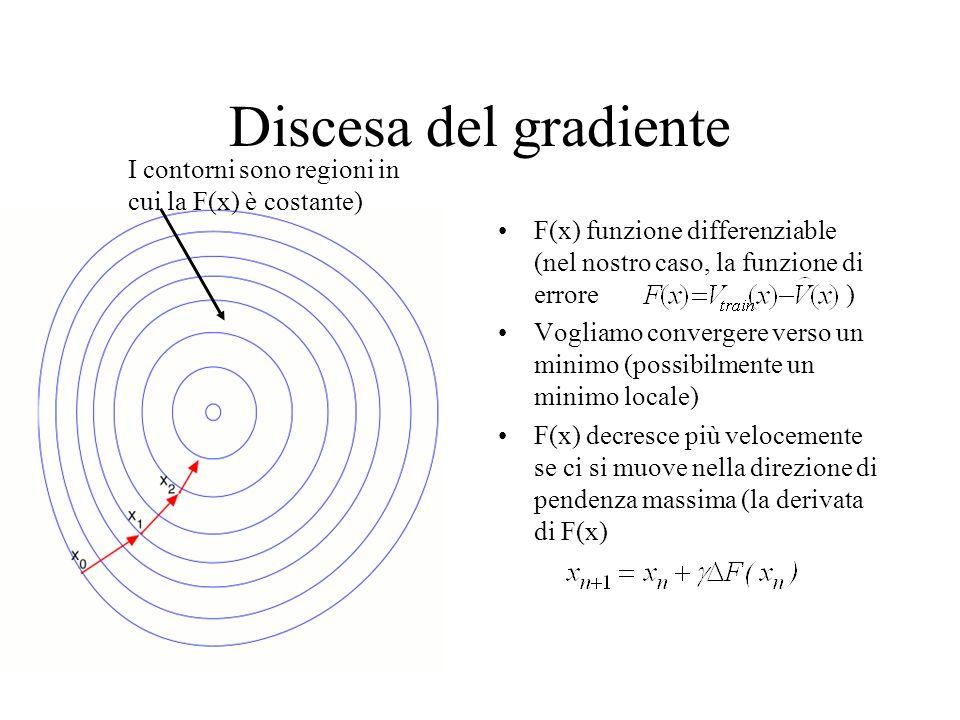 Discesa del gradiente F(x) funzione differenziable (nel nostro caso, la funzione di errore ) Vogliamo convergere verso un minimo (possibilmente un min