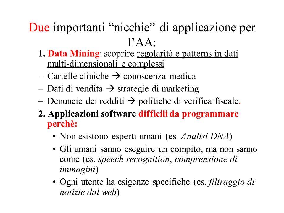 Due importanti nicchie di applicazione per lAA: 1. Data Mining: scoprire regolarità e patterns in dati multi-dimensionali e complessi –Cartelle clinic
