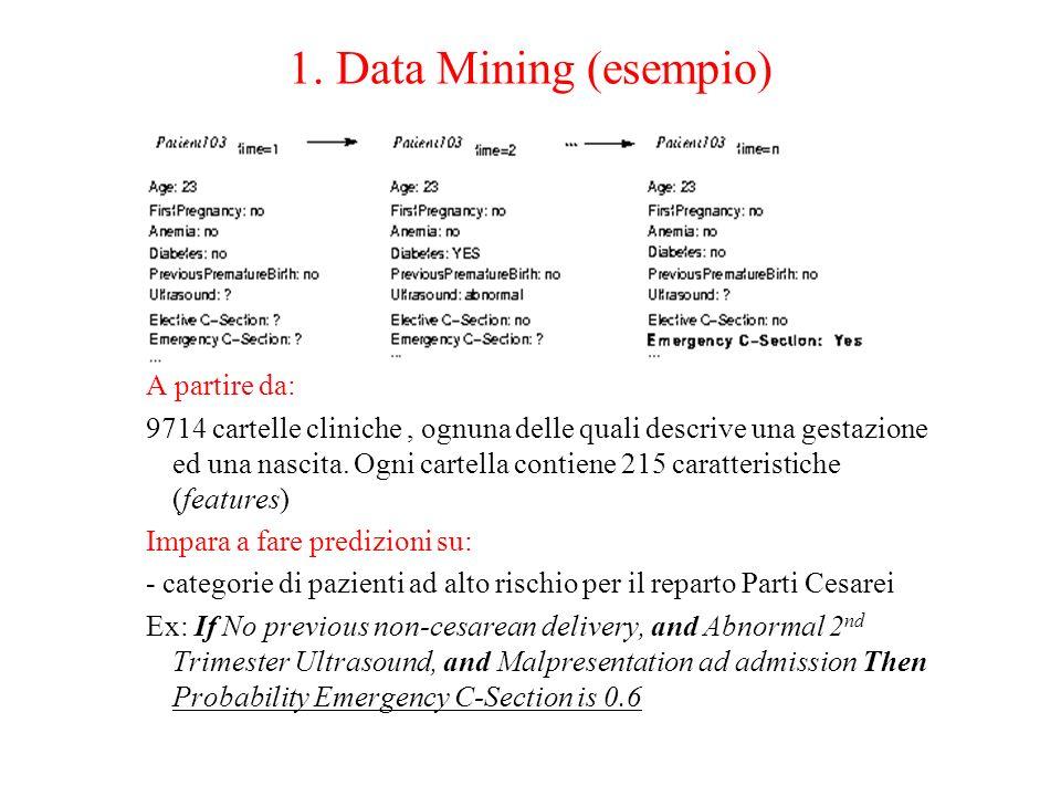 1. Data Mining (esempio) A partire da: 9714 cartelle cliniche, ognuna delle quali descrive una gestazione ed una nascita. Ogni cartella contiene 215 c