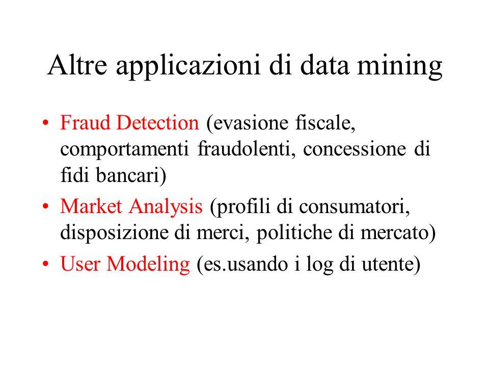 Altre applicazioni di data mining Fraud Detection (evasione fiscale, comportamenti fraudolenti, concessione di fidi bancari) Market Analysis (profili