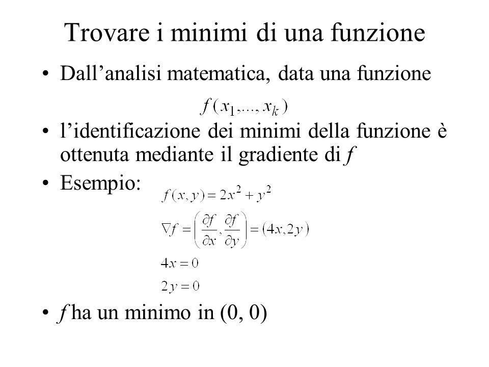 Trovare i minimi di una funzione Dallanalisi matematica, data una funzione lidentificazione dei minimi della funzione è ottenuta mediante il gradiente