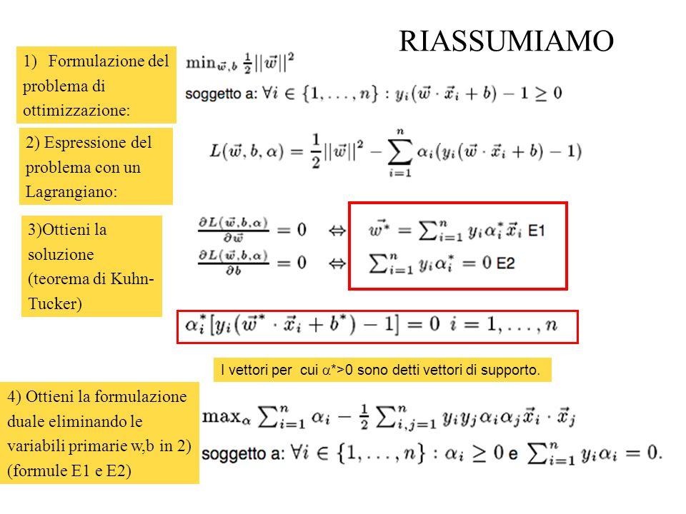 I vettori per cui *>0 sono detti vettori di supporto. 1)Formulazione del problema di ottimizzazione: 2) Espressione del problema con un Lagrangiano: 3