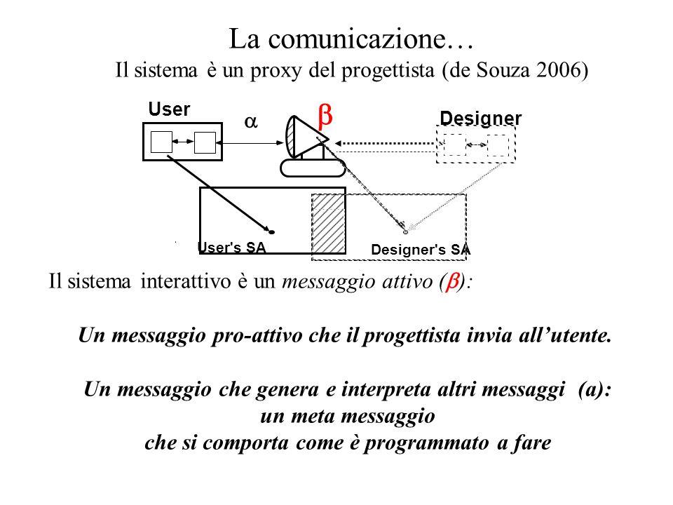 Il sistema interattivo è un messaggio attivo ( ): Un messaggio pro-attivo che il progettista invia allutente. Un messaggio che genera e interpreta alt