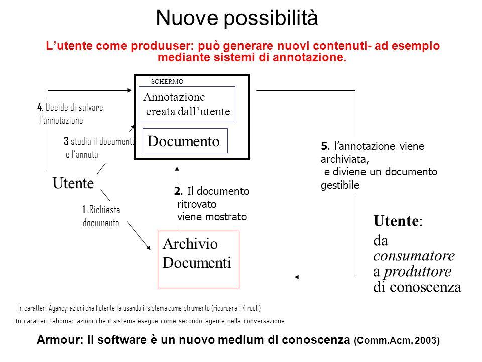 Nuove possibilità Lutente come produuser: può generare nuovi contenuti- ad esempio mediante sistemi di annotazione. Documento Annotazione creata dallu