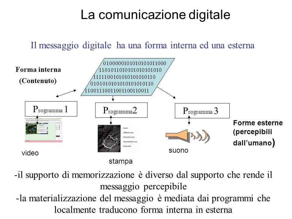 Il messaggio digitale ha una forma interna ed una esterna Forme esterne (percepibili dallumano ) Forma interna (Contenuto) P rogramma 1 P rogramma 2 P