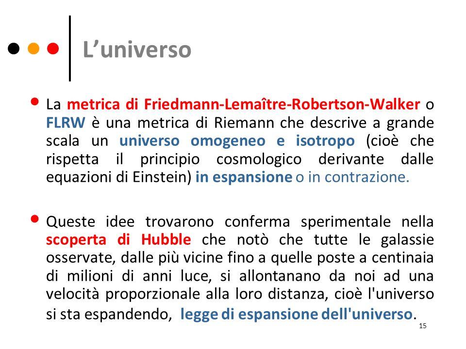 Luniverso La metrica di Friedmann-Lemaître-Robertson-Walker o FLRW è una metrica di Riemann che descrive a grande scala un universo omogeneo e isotrop