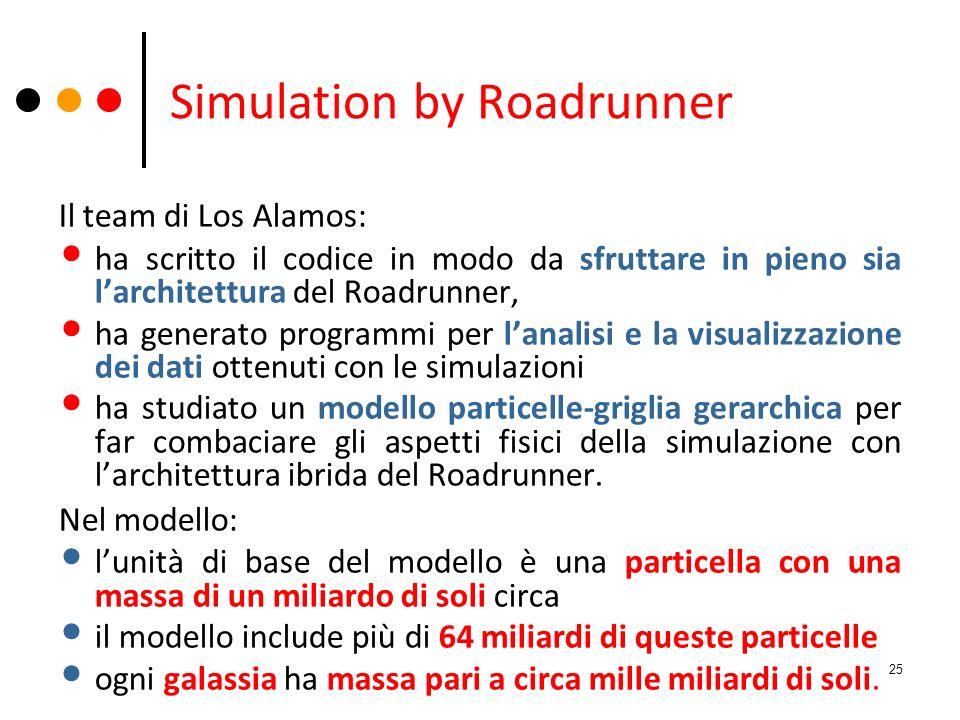 Simulation by Roadrunner Il team di Los Alamos: ha scritto il codice in modo da sfruttare in pieno sia larchitettura del Roadrunner, ha generato progr