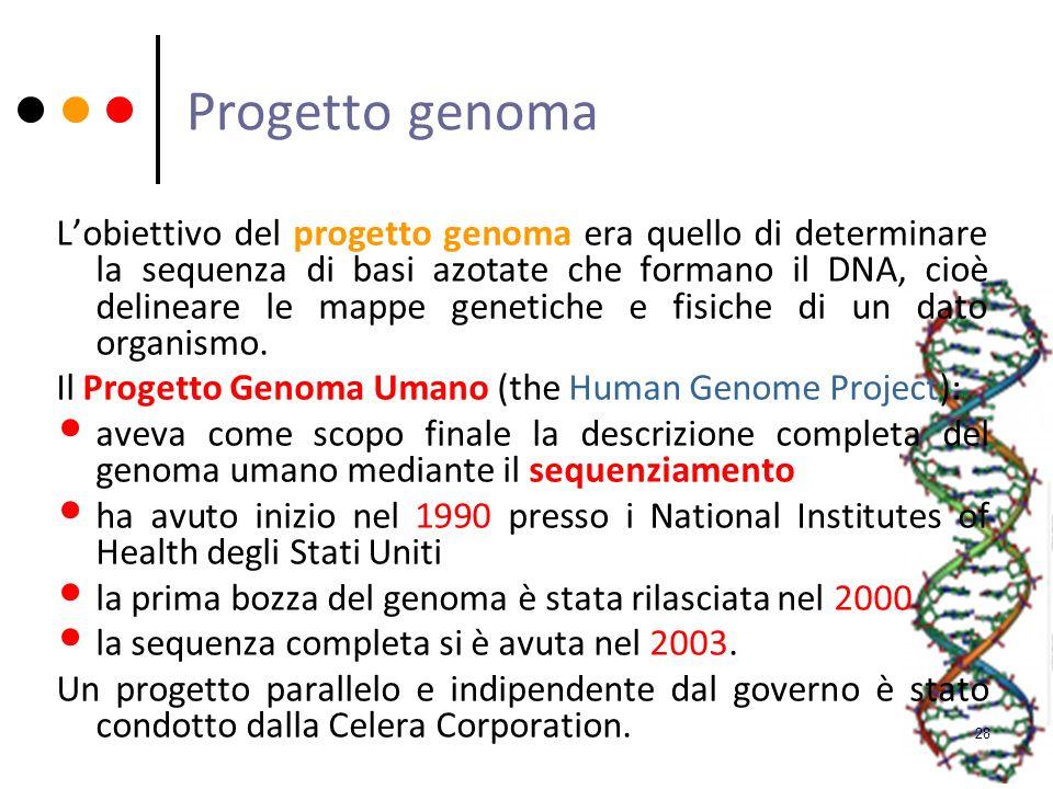 Progetto genoma Lobiettivo del progetto genoma era quello di determinare la sequenza di basi azotate che formano il DNA, cioè delineare le mappe genet