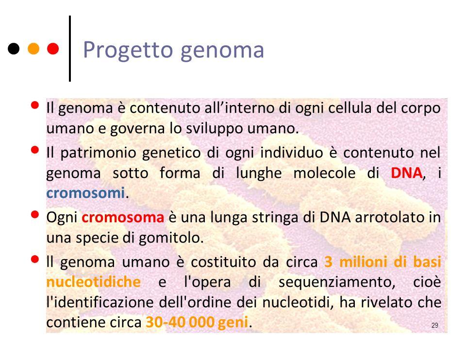 Progetto genoma Il genoma è contenuto allinterno di ogni cellula del corpo umano e governa lo sviluppo umano. Il patrimonio genetico di ogni individuo