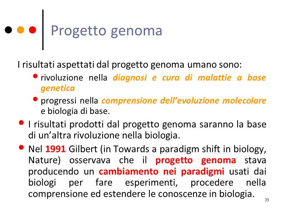 Progetto genoma I risultati aspettati dal progetto genoma umano sono: rivoluzione nella diagnosi e cura di malattie a base genetica progressi nella co