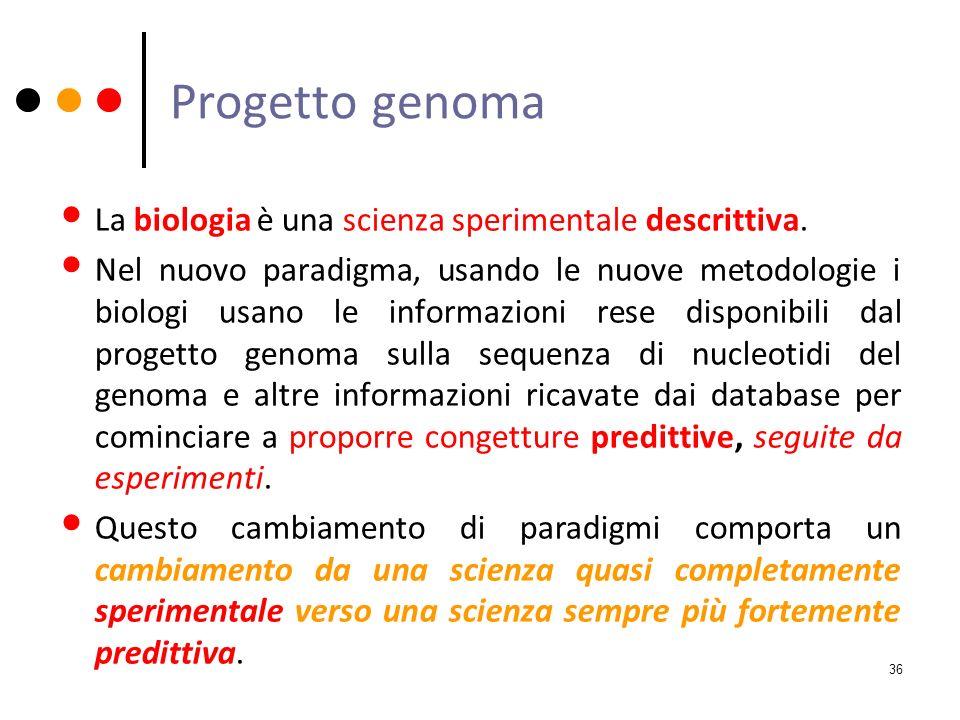 Progetto genoma La biologia è una scienza sperimentale descrittiva. Nel nuovo paradigma, usando le nuove metodologie i biologi usano le informazioni r