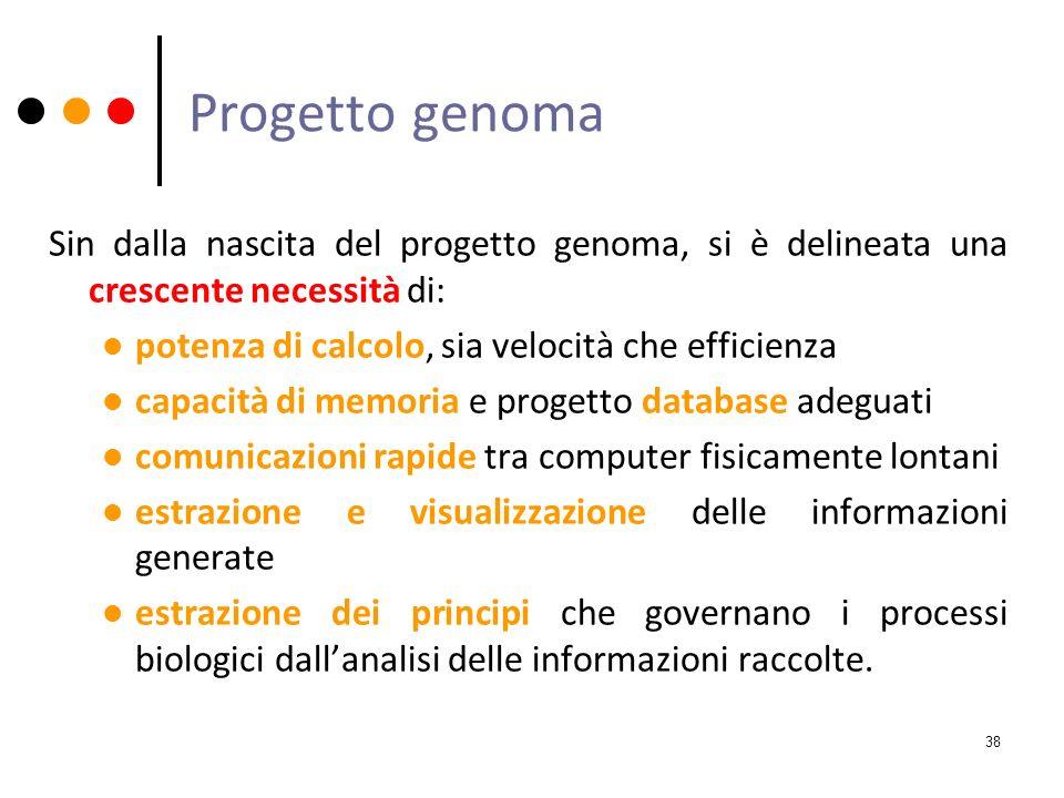 Progetto genoma Sin dalla nascita del progetto genoma, si è delineata una crescente necessità di: potenza di calcolo, sia velocità che efficienza capa