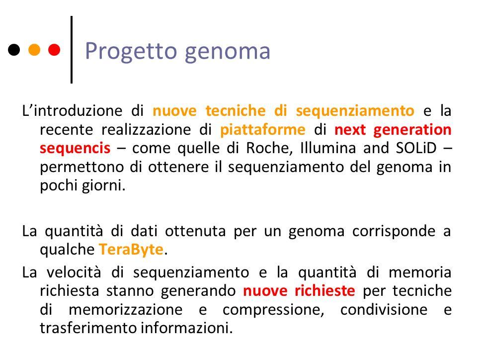 Progetto genoma Lintroduzione di nuove tecniche di sequenziamento e la recente realizzazione di piattaforme di next generation sequencis – come quelle