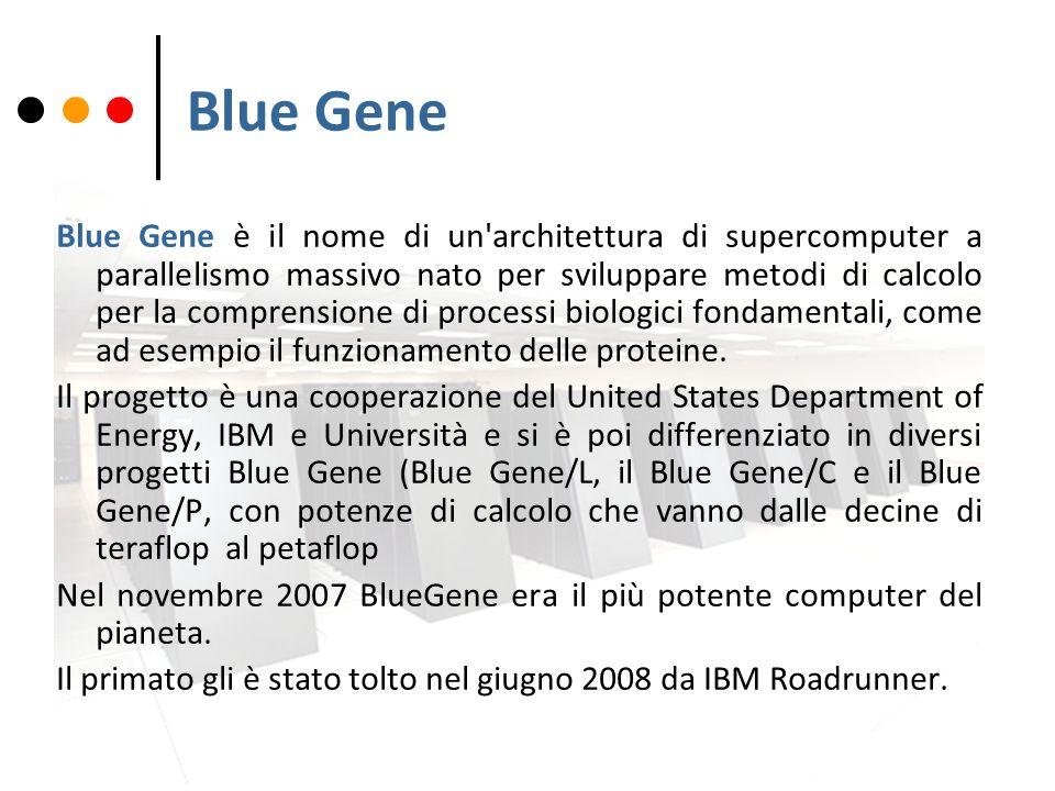 Blue Gene Blue Gene è il nome di un'architettura di supercomputer a parallelismo massivo nato per sviluppare metodi di calcolo per la comprensione di