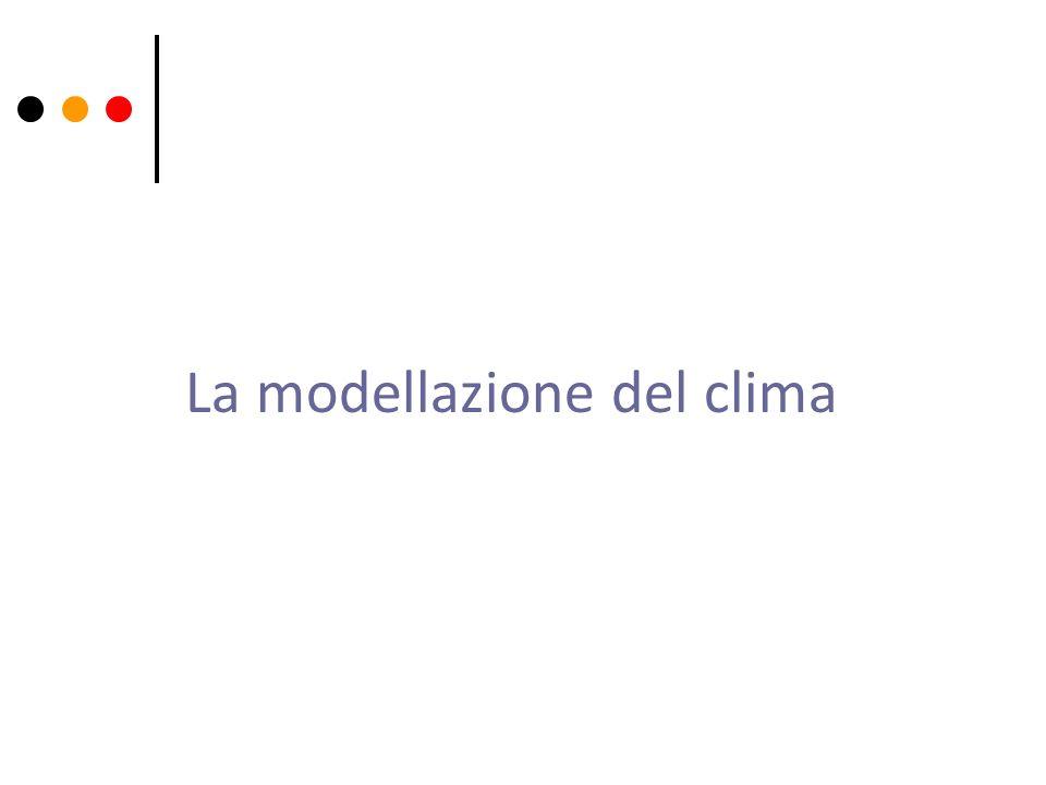 La modellazione del clima