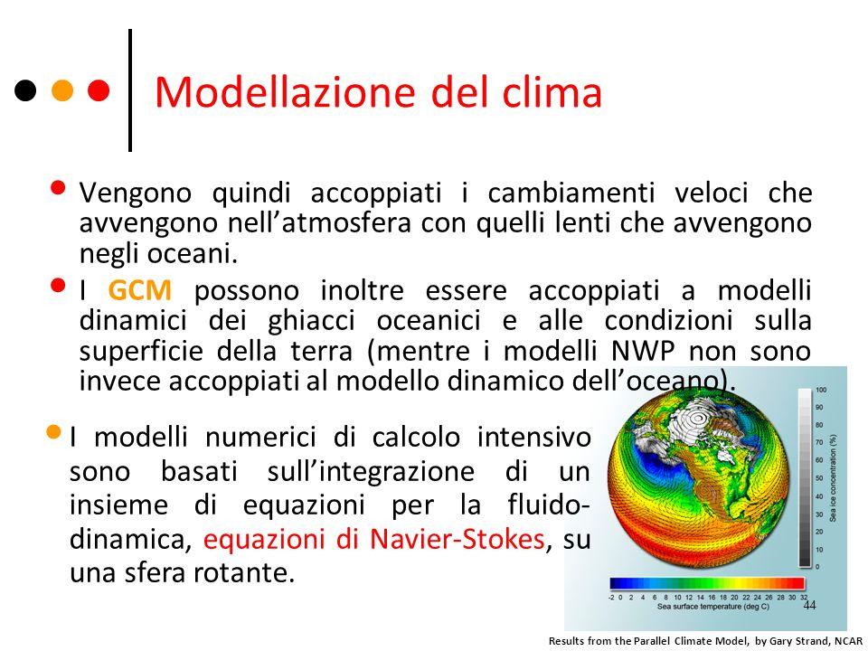 Results from the Parallel Climate Model, by Gary Strand, NCAR Modellazione del clima Vengono quindi accoppiati i cambiamenti veloci che avvengono nell