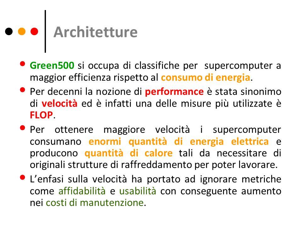 Architetture Green500 si occupa di classifiche per supercomputer a maggior efficienza rispetto al consumo di energia. Per decenni la nozione di perfor