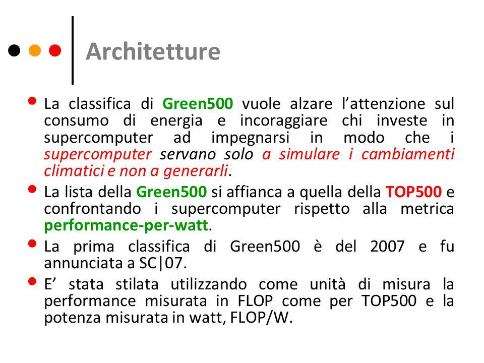 Architetture La classifica di Green500 vuole alzare lattenzione sul consumo di energia e incoraggiare chi investe in supercomputer ad impegnarsi in mo