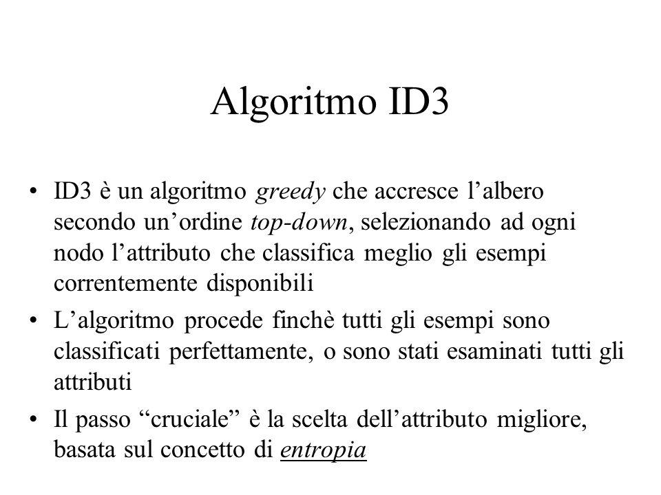Algoritmo ID3 ID3 è un algoritmo greedy che accresce lalbero secondo unordine top-down, selezionando ad ogni nodo lattributo che classifica meglio gli