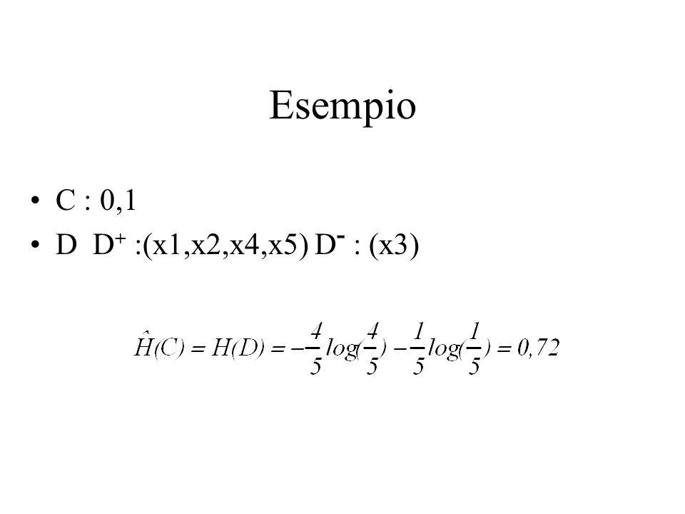 Esempio C : 0,1 D D + :(x1,x2,x4,x5) D - : (x3)