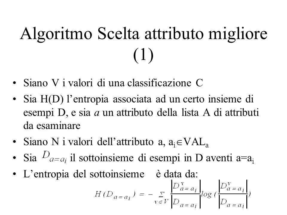 Algoritmo Scelta attributo migliore (1) Siano V i valori di una classificazione C Sia H(D) lentropia associata ad un certo insieme di esempi D, e sia