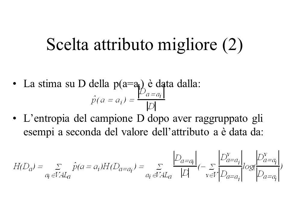 Scelta attributo migliore (2) La stima su D della p(a=a i ) è data dalla: Lentropia del campione D dopo aver raggruppato gli esempi a seconda del valo
