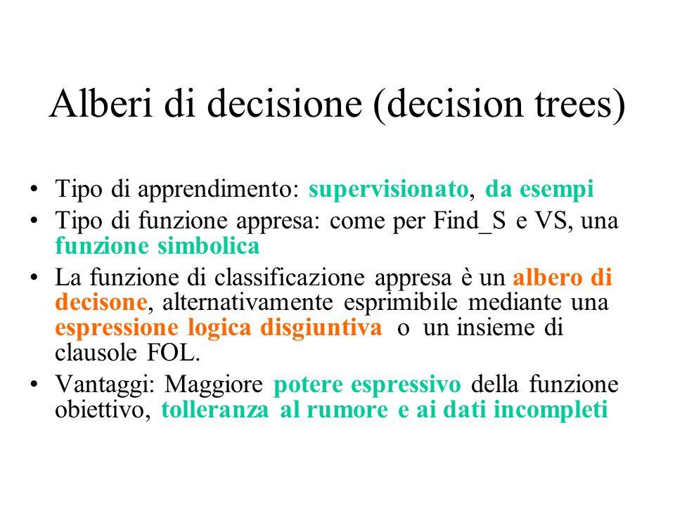 Alberi di decisione (decision trees) Tipo di apprendimento: supervisionato, da esempi Tipo di funzione appresa: come per Find_S e VS, una funzione sim